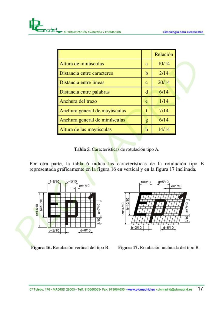 https://www.plcmadrid.es/wp-content/uploads/SIMBOLOGIA-PARA-ELECTRICISTAS-vA5-page-019-723x1024.jpg