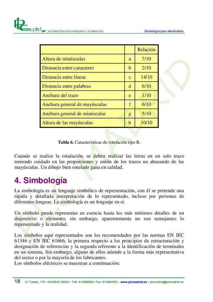 https://www.plcmadrid.es/wp-content/uploads/SIMBOLOGIA-PARA-ELECTRICISTAS-vA5-page-020-723x1024.jpg