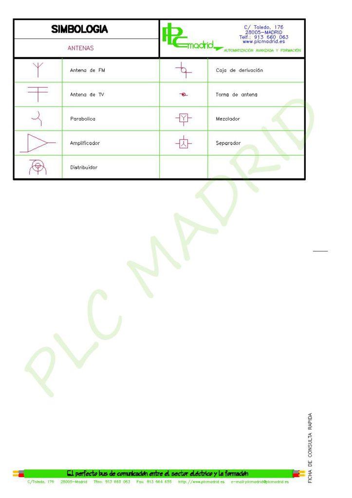 https://www.plcmadrid.es/wp-content/uploads/SIMBOLOGIA-PARA-ELECTRICISTAS-vA5-page-022-723x1024.jpg