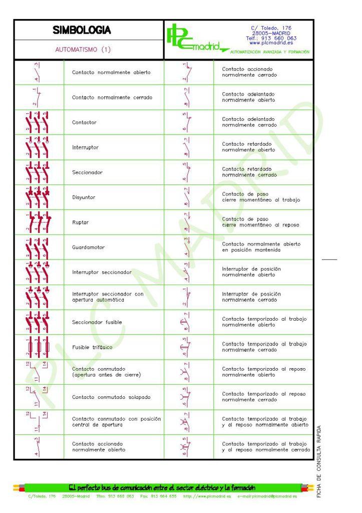 https://www.plcmadrid.es/wp-content/uploads/SIMBOLOGIA-PARA-ELECTRICISTAS-vA5-page-024-723x1024.jpg
