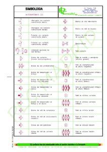 https://www.plcmadrid.es/wp-content/uploads/SIMBOLOGIA-PARA-ELECTRICISTAS-vA5-page-025-212x300.jpg