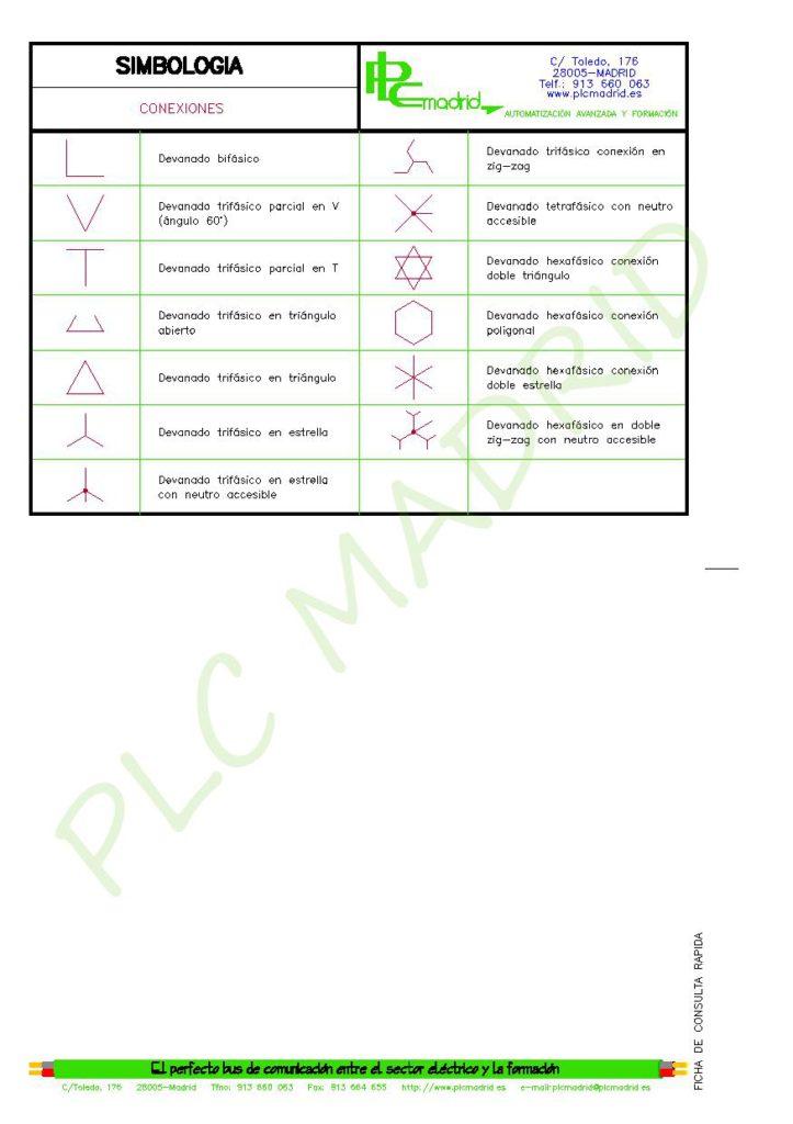 https://www.plcmadrid.es/wp-content/uploads/SIMBOLOGIA-PARA-ELECTRICISTAS-vA5-page-030-723x1024.jpg