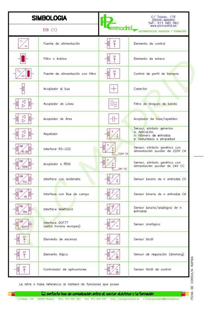https://www.plcmadrid.es/wp-content/uploads/SIMBOLOGIA-PARA-ELECTRICISTAS-vA5-page-032-723x1024.jpg