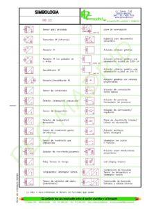 https://www.plcmadrid.es/wp-content/uploads/SIMBOLOGIA-PARA-ELECTRICISTAS-vA5-page-033-212x300.jpg