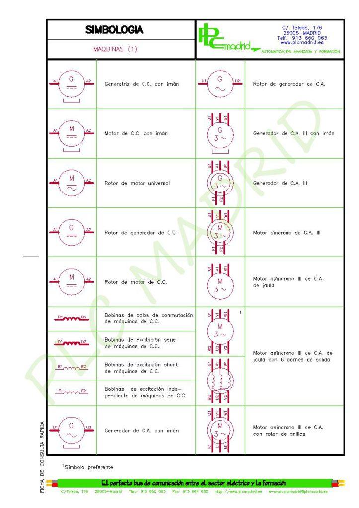 https://www.plcmadrid.es/wp-content/uploads/SIMBOLOGIA-PARA-ELECTRICISTAS-vA5-page-039-723x1024.jpg