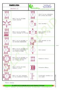 https://www.plcmadrid.es/wp-content/uploads/SIMBOLOGIA-PARA-ELECTRICISTAS-vA5-page-040-212x300.jpg