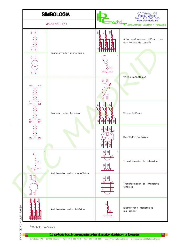 https://www.plcmadrid.es/wp-content/uploads/SIMBOLOGIA-PARA-ELECTRICISTAS-vA5-page-041-723x1024.jpg