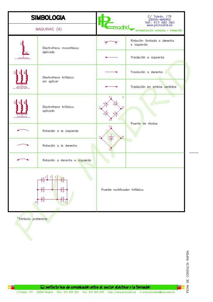 https://www.plcmadrid.es/wp-content/uploads/SIMBOLOGIA-PARA-ELECTRICISTAS-vA5-page-042-723x1024.jpg