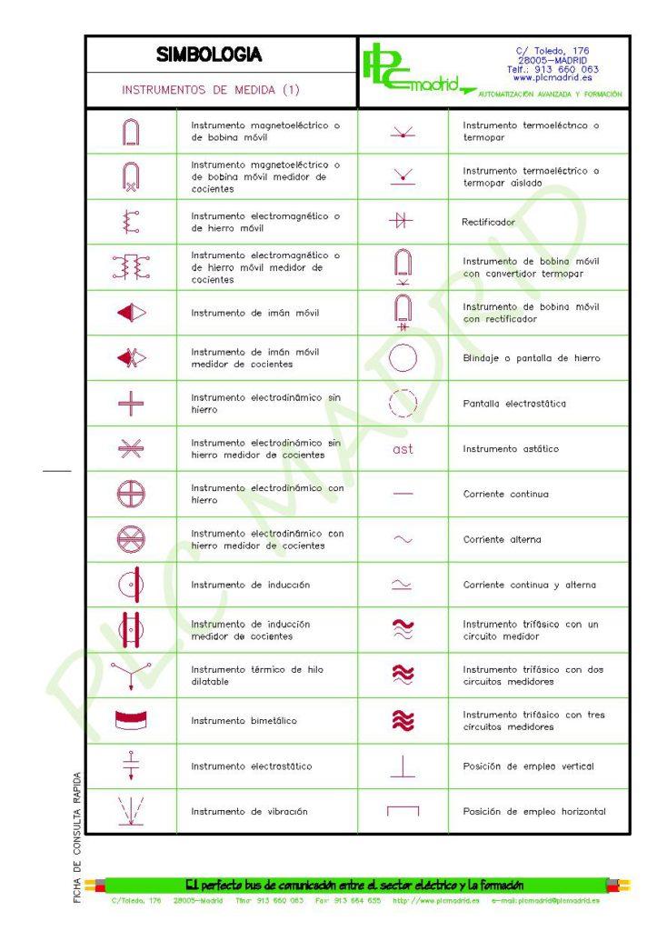 https://www.plcmadrid.es/wp-content/uploads/SIMBOLOGIA-PARA-ELECTRICISTAS-vA5-page-043-723x1024.jpg