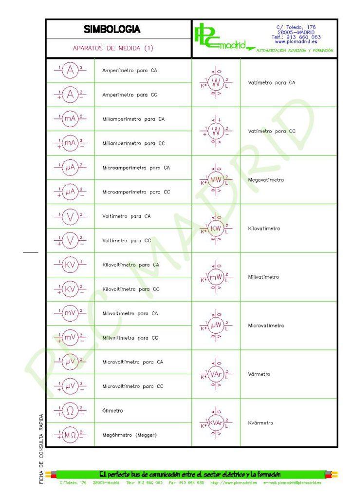 https://www.plcmadrid.es/wp-content/uploads/SIMBOLOGIA-PARA-ELECTRICISTAS-vA5-page-045-723x1024.jpg
