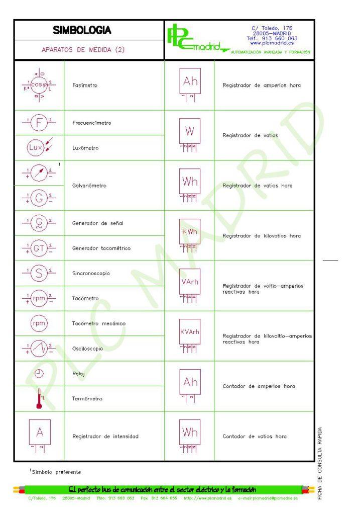 https://www.plcmadrid.es/wp-content/uploads/SIMBOLOGIA-PARA-ELECTRICISTAS-vA5-page-046-723x1024.jpg