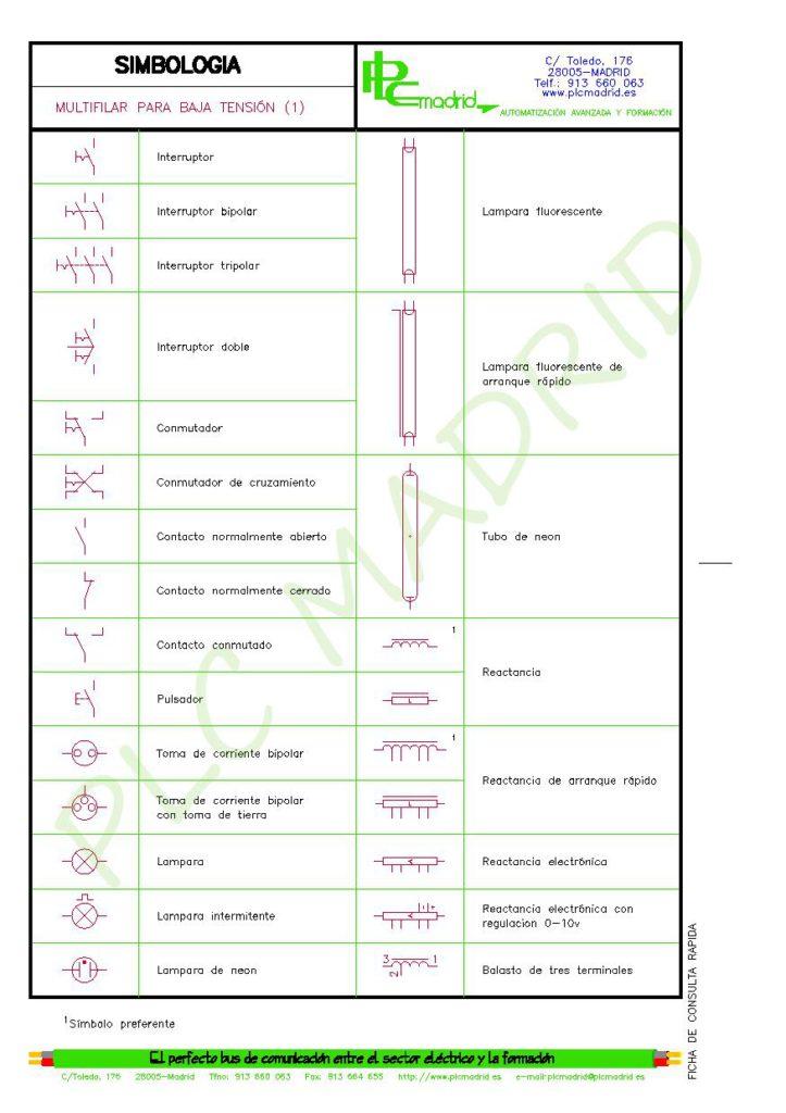 https://www.plcmadrid.es/wp-content/uploads/SIMBOLOGIA-PARA-ELECTRICISTAS-vA5-page-050-723x1024.jpg
