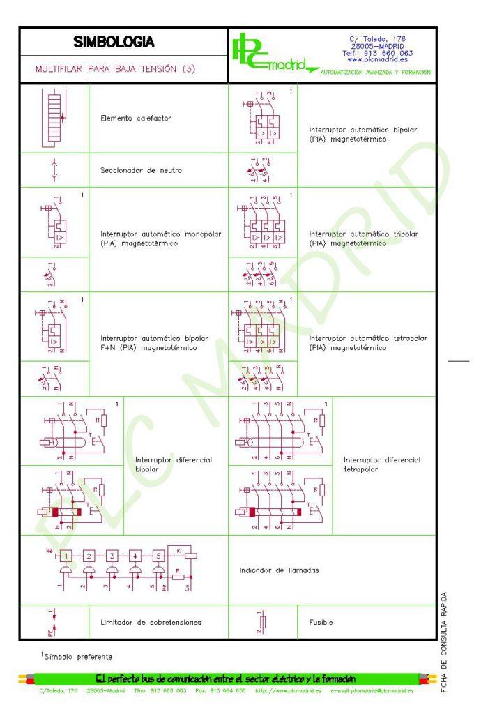https://www.plcmadrid.es/wp-content/uploads/SIMBOLOGIA-PARA-ELECTRICISTAS-vA5-page-052-723x1024.jpg