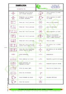 https://www.plcmadrid.es/wp-content/uploads/SIMBOLOGIA-PARA-ELECTRICISTAS-vA5-page-055-212x300.jpg