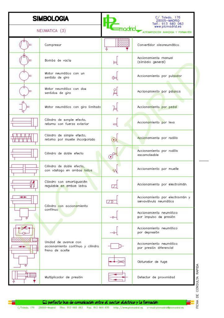 https://www.plcmadrid.es/wp-content/uploads/SIMBOLOGIA-PARA-ELECTRICISTAS-vA5-page-056-723x1024.jpg