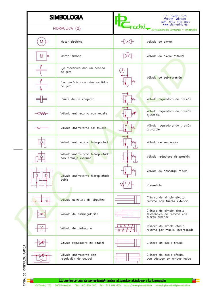 https://www.plcmadrid.es/wp-content/uploads/SIMBOLOGIA-PARA-ELECTRICISTAS-vA5-page-059-723x1024.jpg