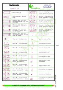 https://www.plcmadrid.es/wp-content/uploads/SIMBOLOGIA-PARA-ELECTRICISTAS-vA5-page-060-212x300.jpg