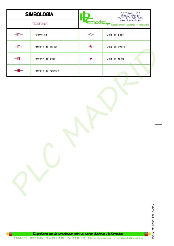 https://www.plcmadrid.es/wp-content/uploads/SIMBOLOGIA-PARA-ELECTRICISTAS-vA5-page-066-723x1024.jpg