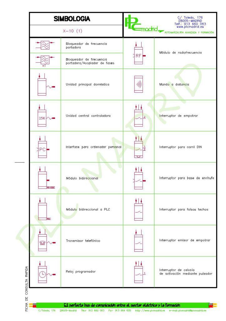 https://www.plcmadrid.es/wp-content/uploads/SIMBOLOGIA-PARA-ELECTRICISTAS-vA5-page-071-723x1024.jpg