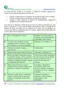 https://www.plcmadrid.es/wp-content/uploads/SIMBOLOGIA-PARA-ELECTRICISTAS-vA5-page-074-212x300.jpg