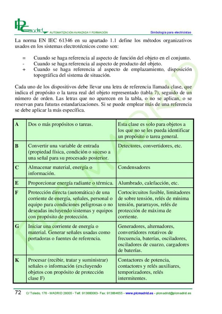 https://www.plcmadrid.es/wp-content/uploads/SIMBOLOGIA-PARA-ELECTRICISTAS-vA5-page-074-723x1024.jpg