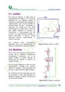 https://www.plcmadrid.es/wp-content/uploads/SIMBOLOGIA-PARA-ELECTRICISTAS-vA5-page-077-212x300.jpg