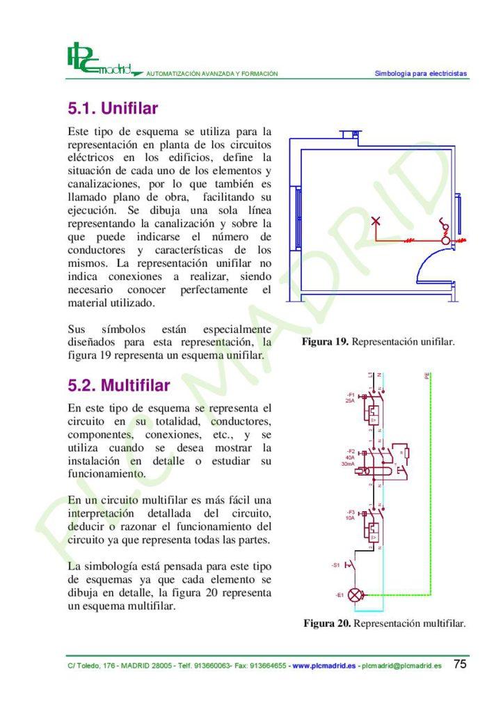 https://www.plcmadrid.es/wp-content/uploads/SIMBOLOGIA-PARA-ELECTRICISTAS-vA5-page-077-723x1024.jpg