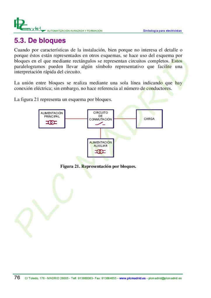 https://www.plcmadrid.es/wp-content/uploads/SIMBOLOGIA-PARA-ELECTRICISTAS-vA5-page-078-723x1024.jpg