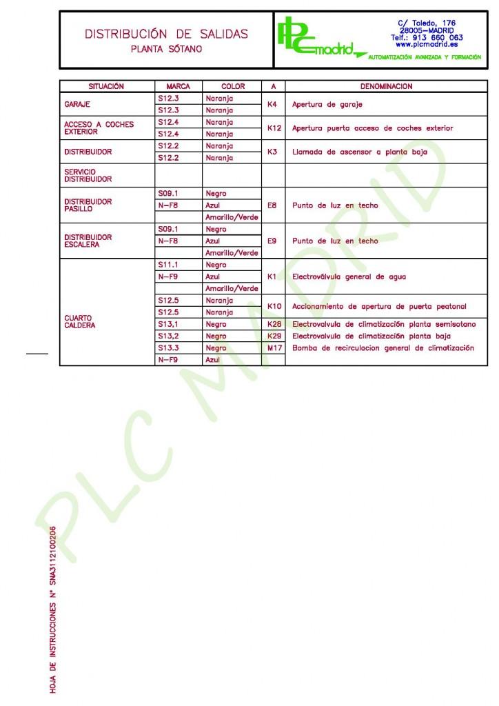 https://www.plcmadrid.es/wp-content/uploads/VIVIENDA_VIT@-page-015-724x1024.jpg