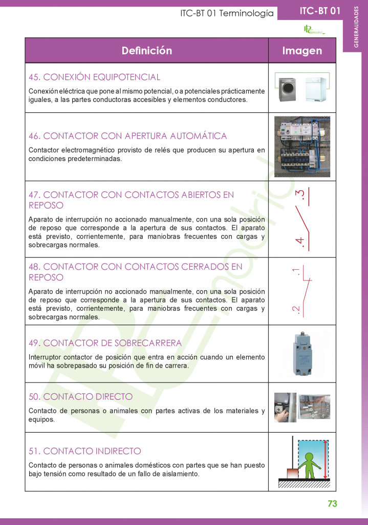 https://www.plcmadrid.es/wp-content/uploads/itc-bt-01-11-719x1024.png