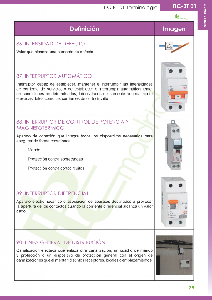 https://www.plcmadrid.es/wp-content/uploads/itc-bt-01-17-722x1024.png