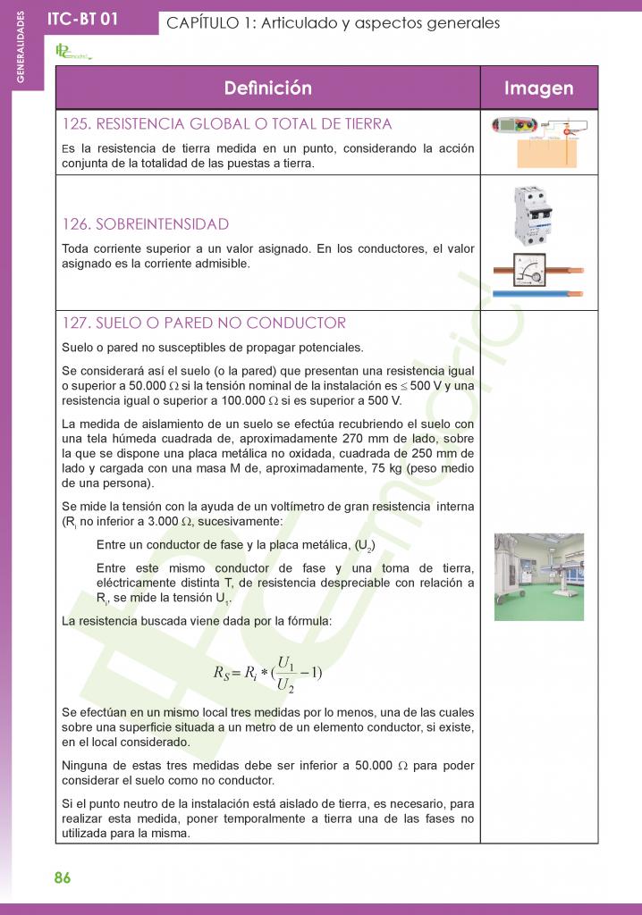 https://www.plcmadrid.es/wp-content/uploads/itc-bt-01-24-718x1024.png