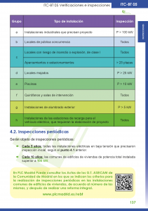 https://www.plcmadrid.es/wp-content/uploads/itc-bt-05-5-211x300.png