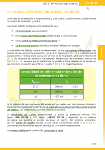 https://www.plcmadrid.es/wp-content/uploads/itc-bt-09-7-211x300.png