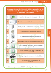 https://www.plcmadrid.es/wp-content/uploads/itc-bt-10-9-211x300.png