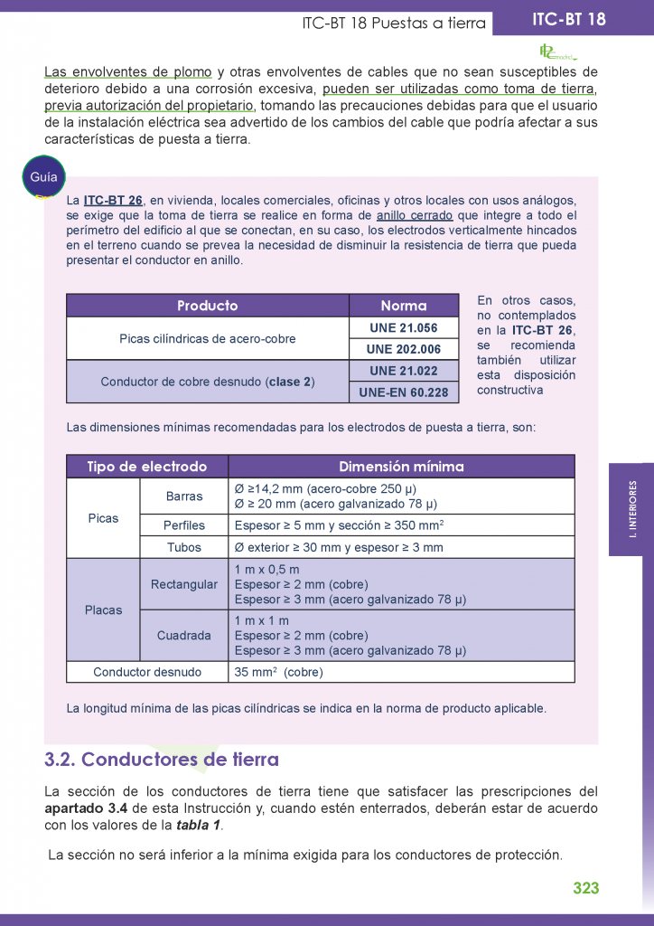 https://www.plcmadrid.es/wp-content/uploads/itc-bt-18-5-724x1024.png