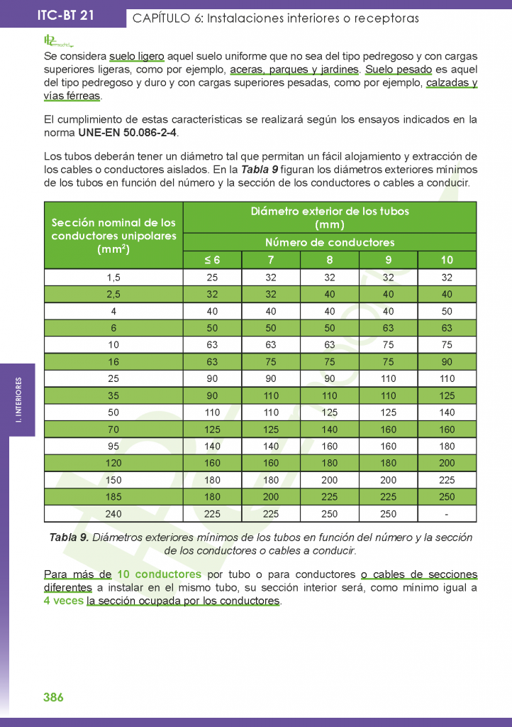 https://www.plcmadrid.es/wp-content/uploads/itc-bt-21-10-722x1024.png