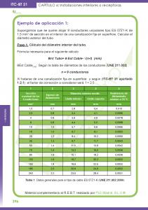 https://www.plcmadrid.es/wp-content/uploads/itc-bt-21-20-211x300.png