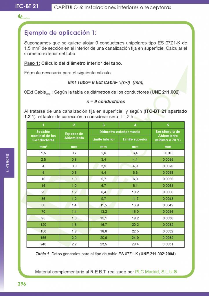 https://www.plcmadrid.es/wp-content/uploads/itc-bt-21-20-722x1024.png