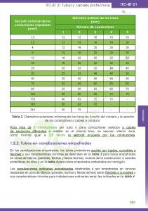 https://www.plcmadrid.es/wp-content/uploads/itc-bt-21-5-211x300.png