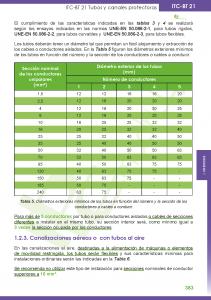 https://www.plcmadrid.es/wp-content/uploads/itc-bt-21-7-211x300.png