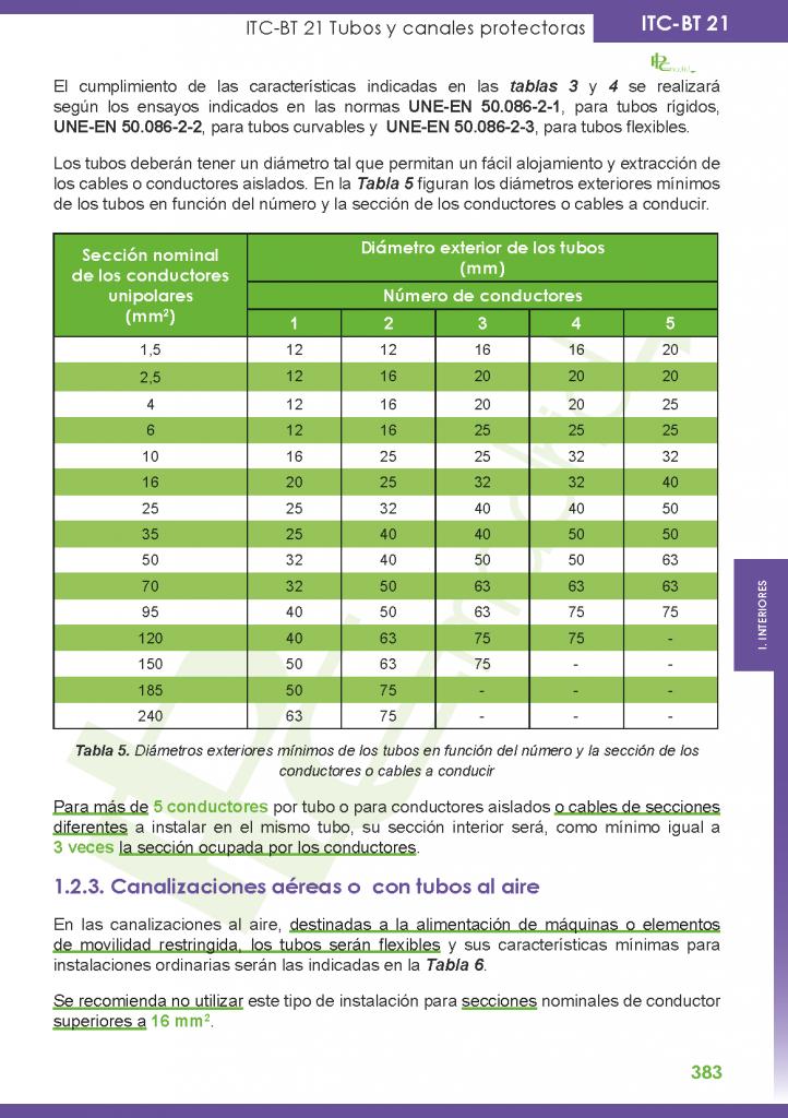 https://www.plcmadrid.es/wp-content/uploads/itc-bt-21-7-722x1024.png