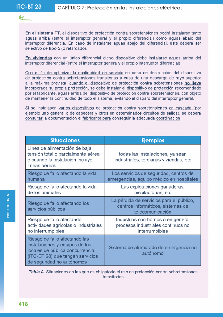 https://www.plcmadrid.es/wp-content/uploads/itc-bt-23-6-722x1024.png