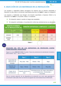 https://www.plcmadrid.es/wp-content/uploads/itc-bt-23-7-212x300.png