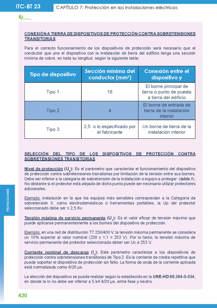 https://www.plcmadrid.es/wp-content/uploads/itc-bt-23-8-722x1024.png