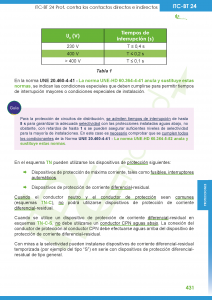 https://www.plcmadrid.es/wp-content/uploads/itc-bt-24-9-212x300.png
