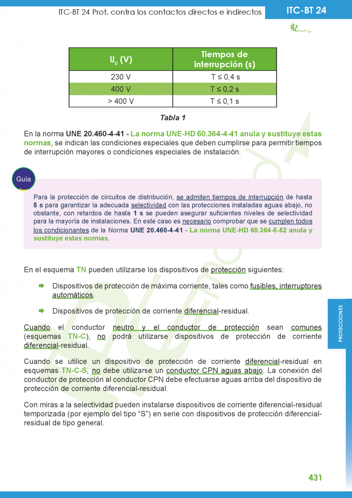 https://www.plcmadrid.es/wp-content/uploads/itc-bt-24-9-724x1024.png