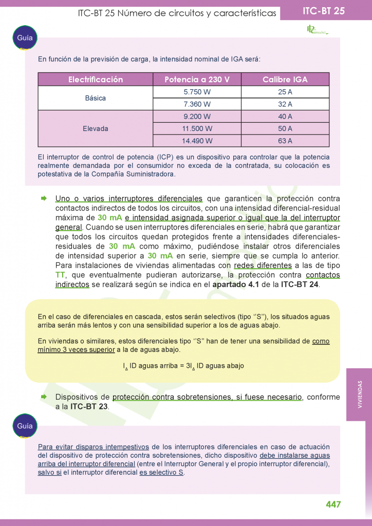 https://www.plcmadrid.es/wp-content/uploads/itc-bt-25-3-724x1024.png