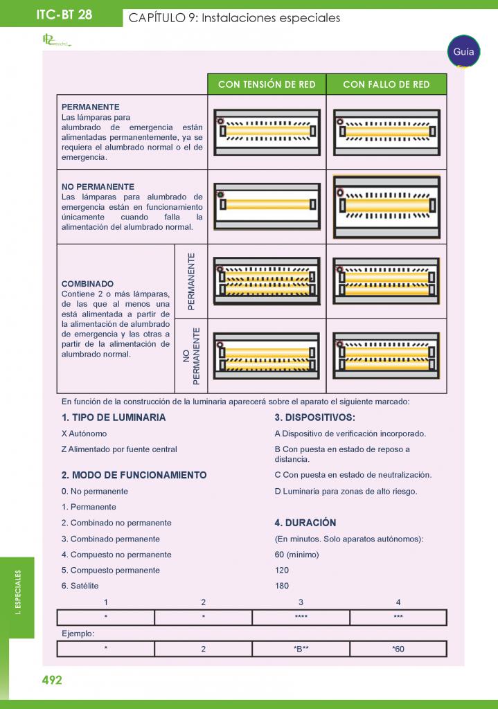 https://www.plcmadrid.es/wp-content/uploads/itc-bt-28-14-719x1024.png