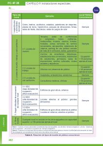 https://www.plcmadrid.es/wp-content/uploads/itc-bt-28-4-212x300.png